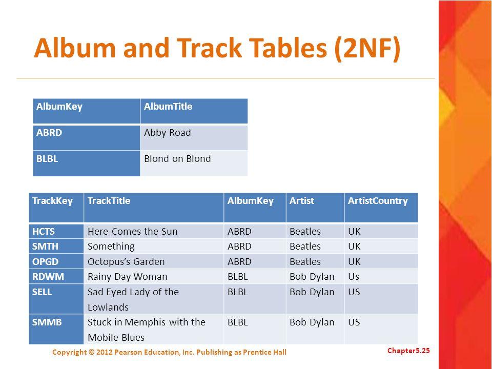 Album and Track Tables (2NF) AlbumKeyAlbumTitle ABRDAbby Road BLBLBlond on Blond Copyright © 2012 Pearson Education, Inc. Publishing as Prentice Hall