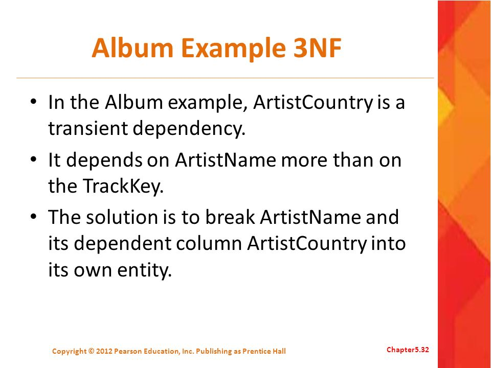 Album Example 3NF In the Album example, ArtistCountry is a transient dependency. It depends on ArtistName more than on the TrackKey. The solution is t
