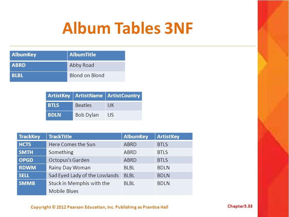 Album Tables 3NF AlbumKeyAlbumTitle ABRDAbby Road BLBLBlond on Blond Copyright © 2012 Pearson Education, Inc. Publishing as Prentice Hall Chapter5.33