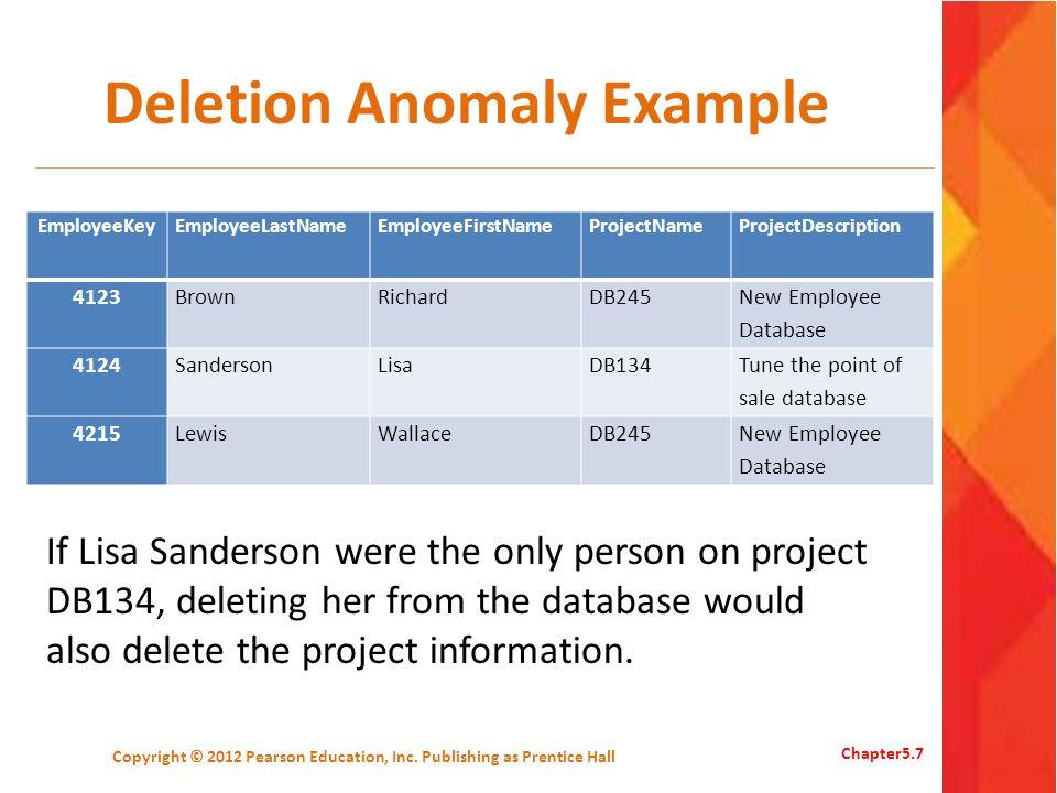 Deletion Anomaly Example EmployeeKeyEmployeeLastNameEmployeeFirstNameProjectNameProjectDescription 4123BrownRichardDB245 New Employee Database 4124San