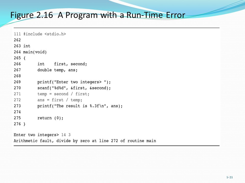 Figure 2.16 A Program with a Run-Time Error 1-21