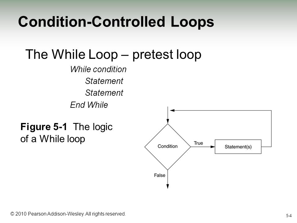 1-4 © 2010 Pearson Addison-Wesley. All rights reserved. 5-4 Condition-Controlled Loops The While Loop – pretest loop While condition Statement End Whi