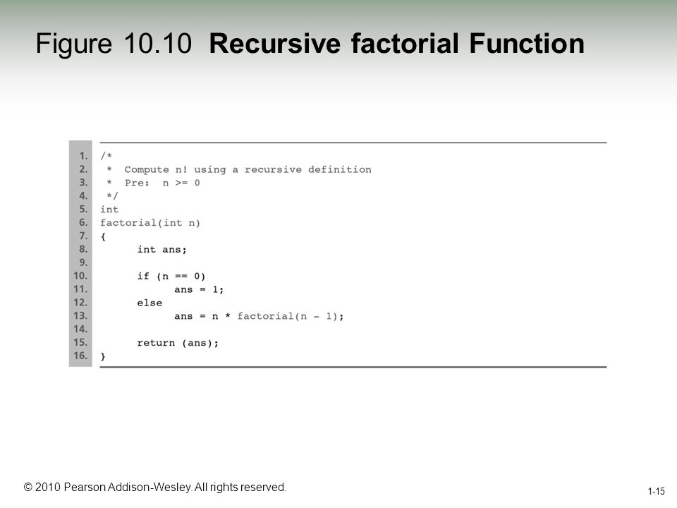 1-15 © 2010 Pearson Addison-Wesley. All rights reserved. 1-15 Figure 10.10 Recursive factorial Function