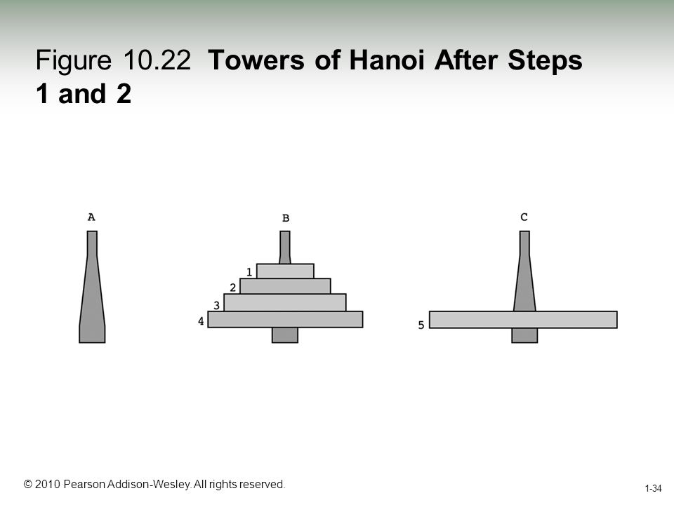 1-34 © 2010 Pearson Addison-Wesley. All rights reserved. 1-34 Figure 10.22 Towers of Hanoi After Steps 1 and 2