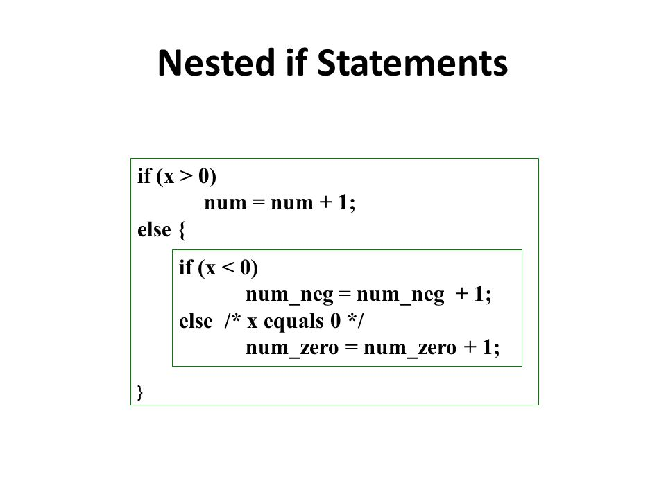 Nested if Statements if (x > 0) num = num + 1; else { } if (x < 0) num_neg = num_neg + 1; else /* x equals 0 */ num_zero = num_zero + 1;