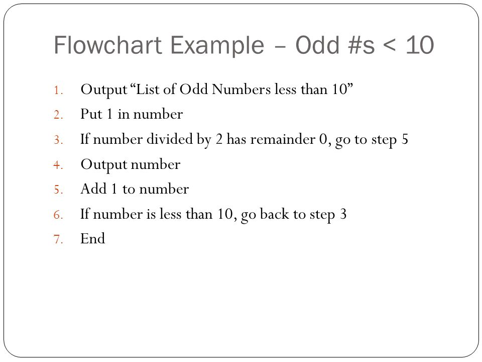 Flowchart Example – Odd #s < 10 1. Output List of Odd Numbers less than 10 2. Put 1 in number 3. If number divided by 2 has remainder 0, go to step 5
