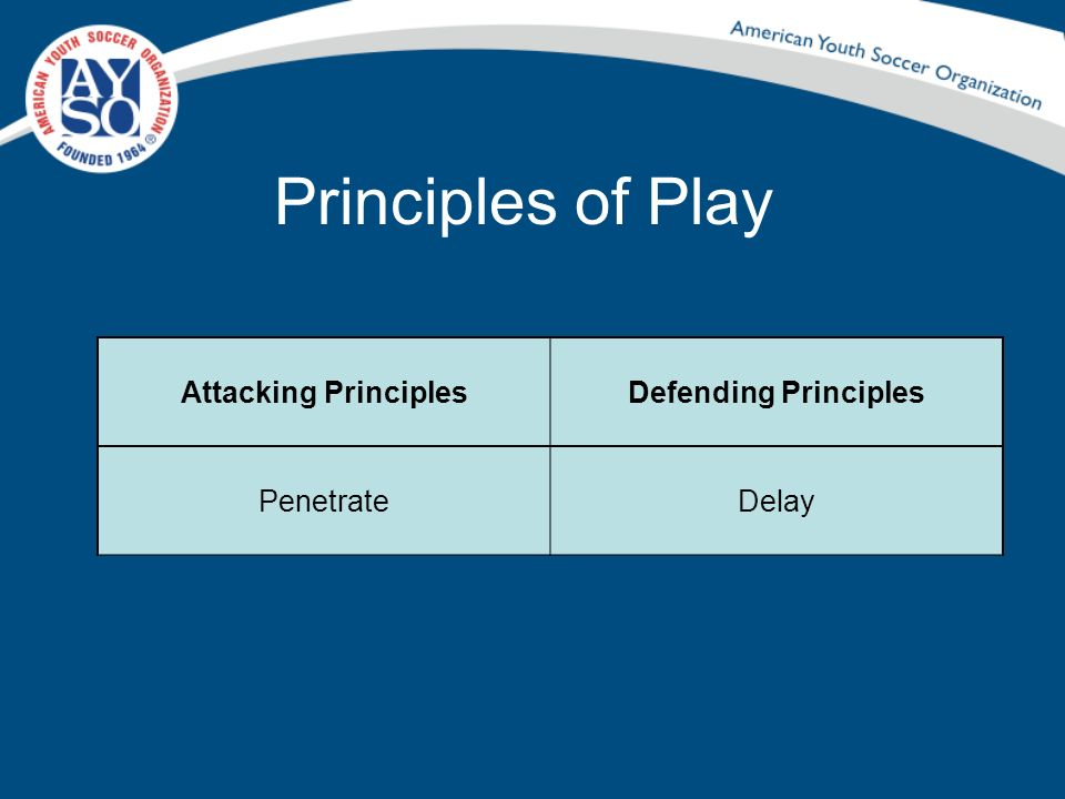 Principles of Play Attacking PrinciplesDefending Principles PenetrateDelay