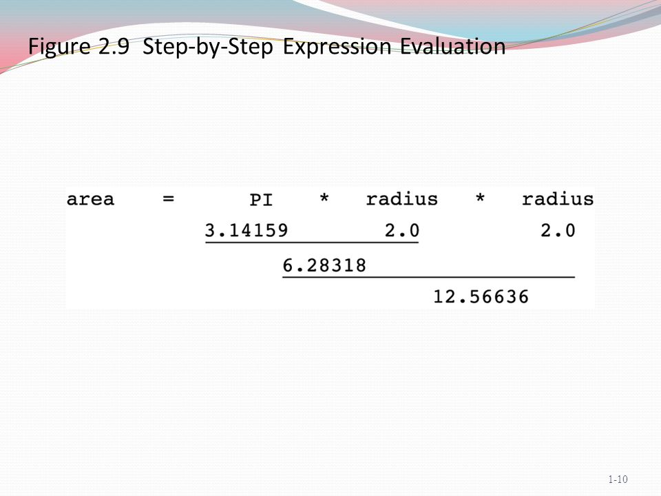 Figure 2.9 Step-by-Step Expression Evaluation 1-10