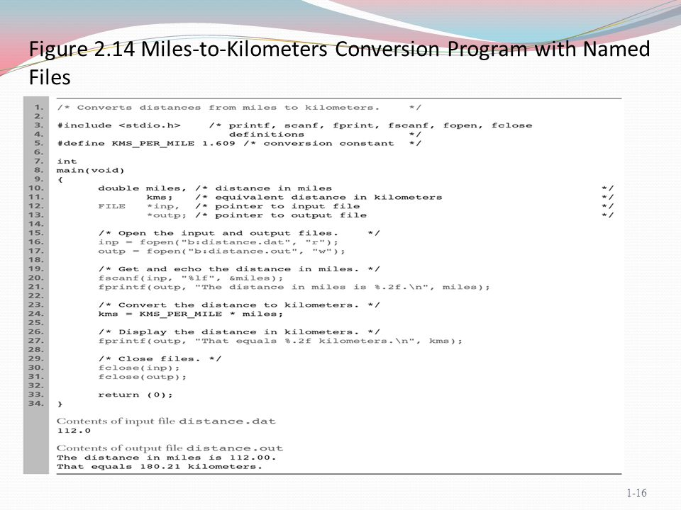 Figure 2.14 Miles-to-Kilometers Conversion Program with Named Files 1-16