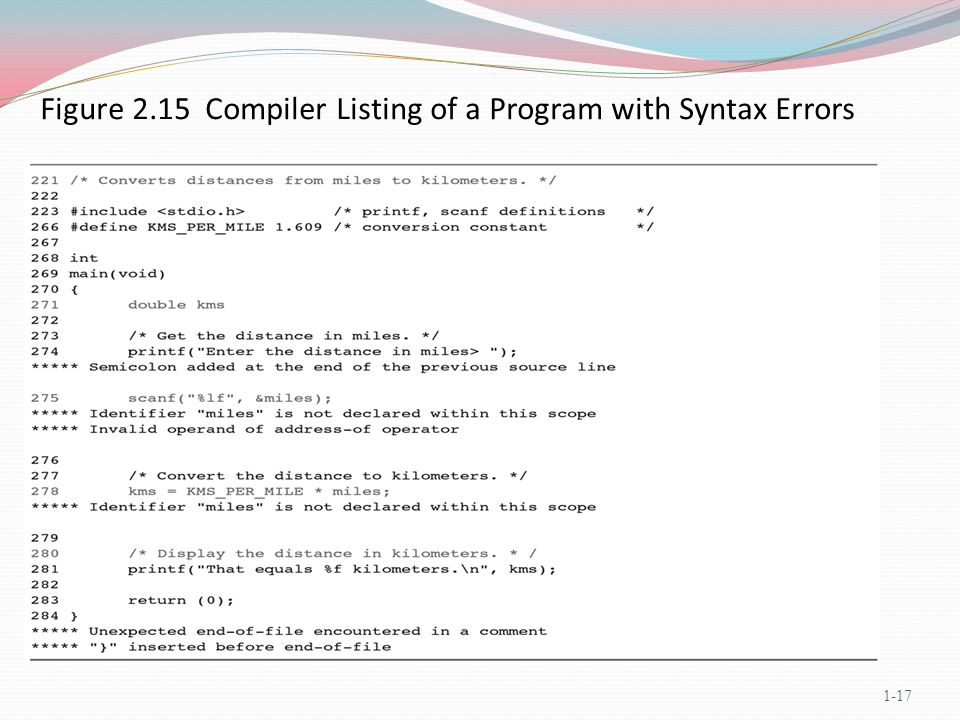 Figure 2.15 Compiler Listing of a Program with Syntax Errors 1-17