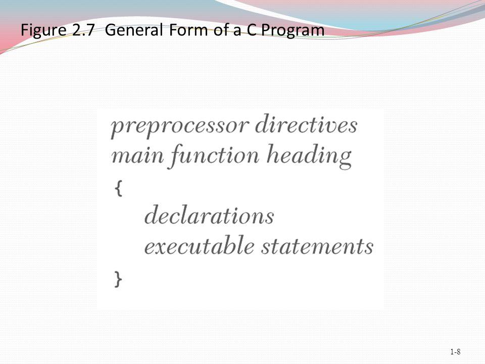 Figure 2.17 Revised Start of main Function for Supermarket Coin Value Program 1-19