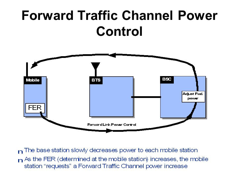 Forward Traffic Channel Power Control