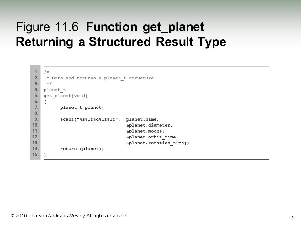 1-10 © 2010 Pearson Addison-Wesley. All rights reserved. 1-10 Figure 11.6 Function get_planet Returning a Structured Result Type