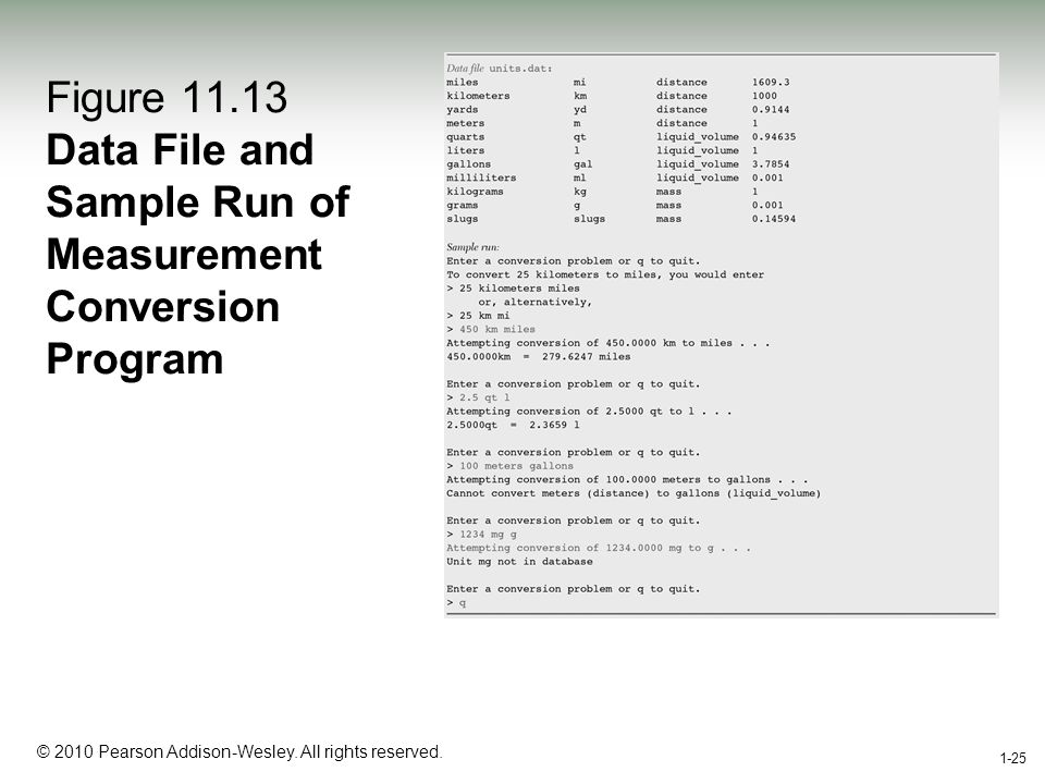 1-25 © 2010 Pearson Addison-Wesley. All rights reserved. 1-25 Figure 11.13 Data File and Sample Run of Measurement Conversion Program