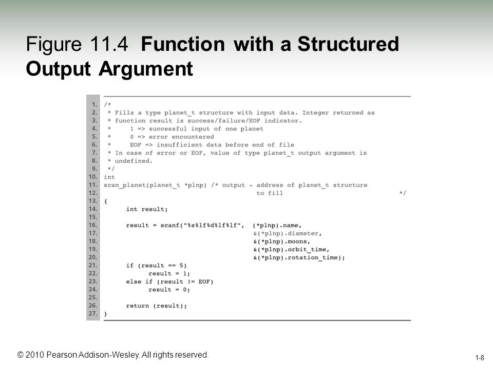1-8 © 2010 Pearson Addison-Wesley. All rights reserved. 1-8 Figure 11.4 Function with a Structured Output Argument