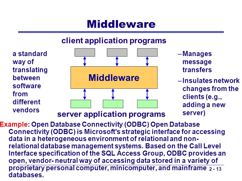 2 - 13 Middleware Example: Open Database Connectivity (ODBC) Open Database Connectivity (ODBC) is Microsoft's strategic interface for accessing data i