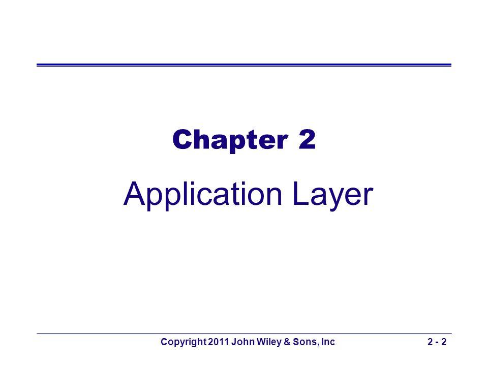 Copyright 2011 John Wiley & Sons, Inc2 - 23 Host-BasedClient-BasedClient-Server Cost of InfrastructureHighMediumLow Cost of DevelopmentLowMedium ScalabilityLowMediumHigh Choosing an Architecture