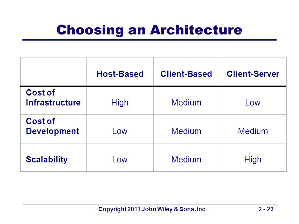 Copyright 2011 John Wiley & Sons, Inc2 - 23 Host-BasedClient-BasedClient-Server Cost of InfrastructureHighMediumLow Cost of DevelopmentLowMedium Scala