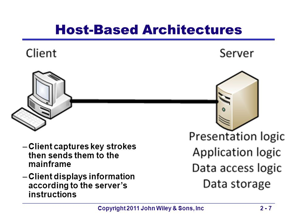 Copyright 2011 John Wiley & Sons, Inc2 - 8 Host-based Architecture Problems Host becoming a bottleneck –Processing done by the host (server), which can severely limit network performance (as demand for more network applications grow) Host upgrades typically expensive and lumpy –Upgrades come in large increments (ie.