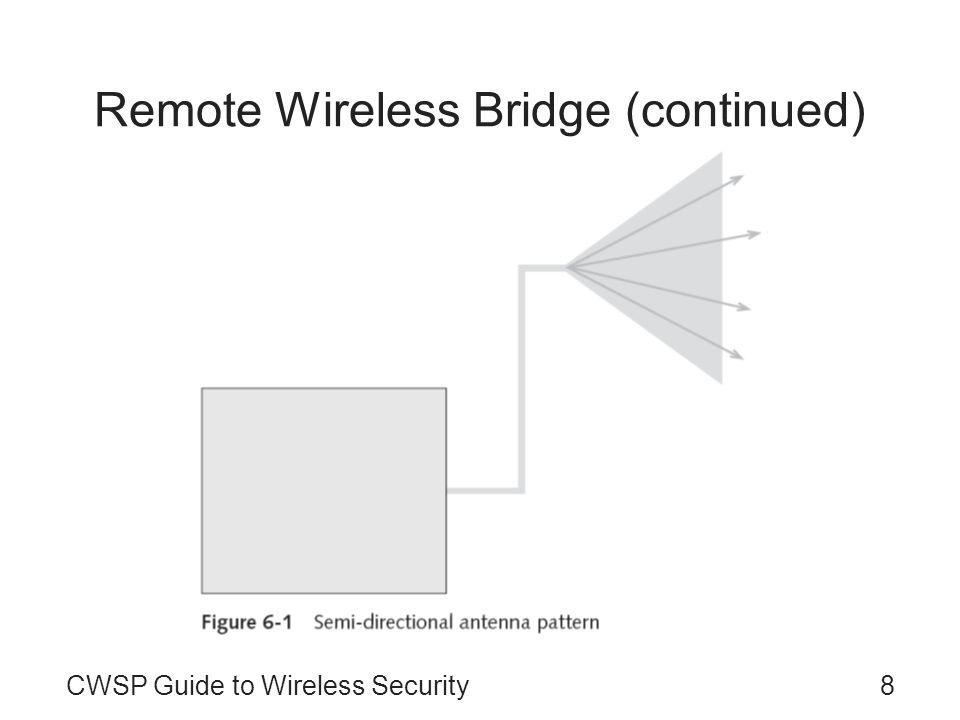 CWSP Guide to Wireless Security8 Remote Wireless Bridge (continued)