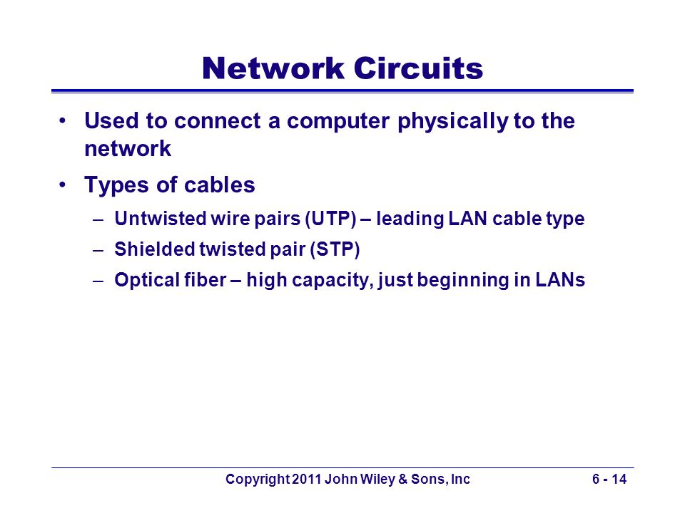 Copyright 2011 John Wiley & Sons, Inc6 - 14 Network Circuits Used to connect a computer physically to the network Types of cables –Untwisted wire pair