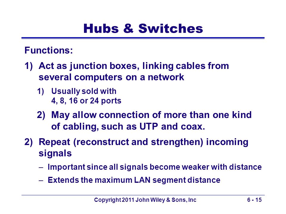 Copyright 2011 John Wiley & Sons, Inc6 - 15 Hubs & Switches Functions: 1)Act as junction boxes, linking cables from several computers on a network 1)U