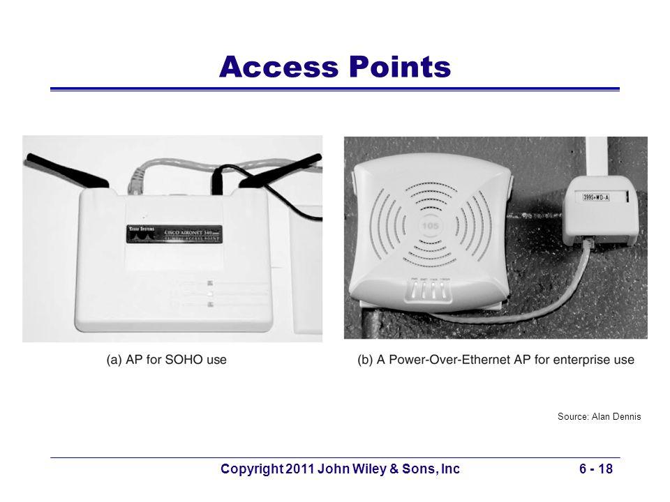 Access Points Copyright 2011 John Wiley & Sons, Inc6 - 18 Source: Alan Dennis