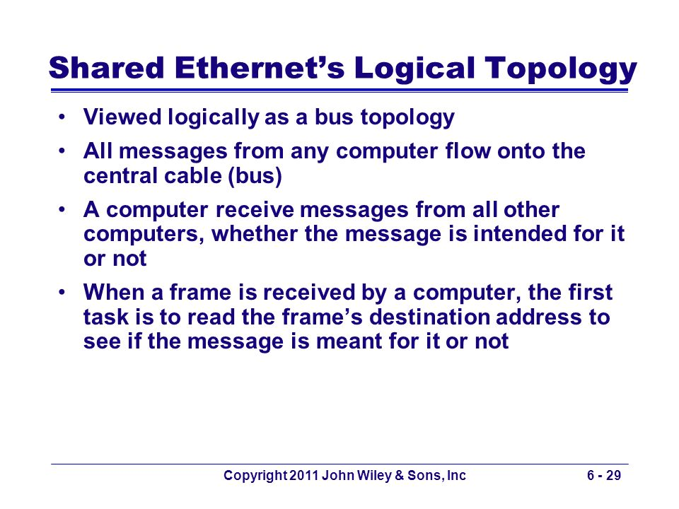 Copyright 2011 John Wiley & Sons, Inc6 - 29 Shared Ethernets Logical Topology Viewed logically as a bus topology All messages from any computer flow o