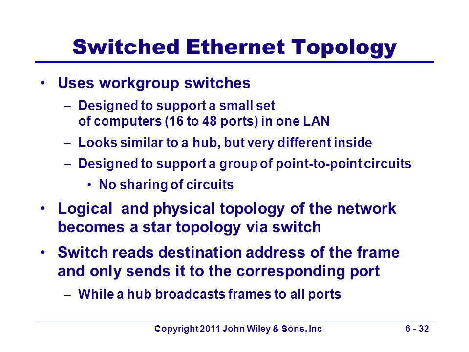 Copyright 2011 John Wiley & Sons, Inc6 - 32 Switched Ethernet Topology Uses workgroup switches –Designed to support a small set of computers (16 to 48
