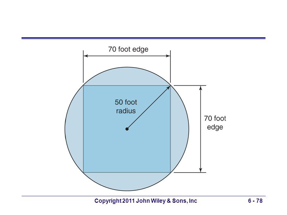 Copyright 2011 John Wiley & Sons, Inc6 - 78