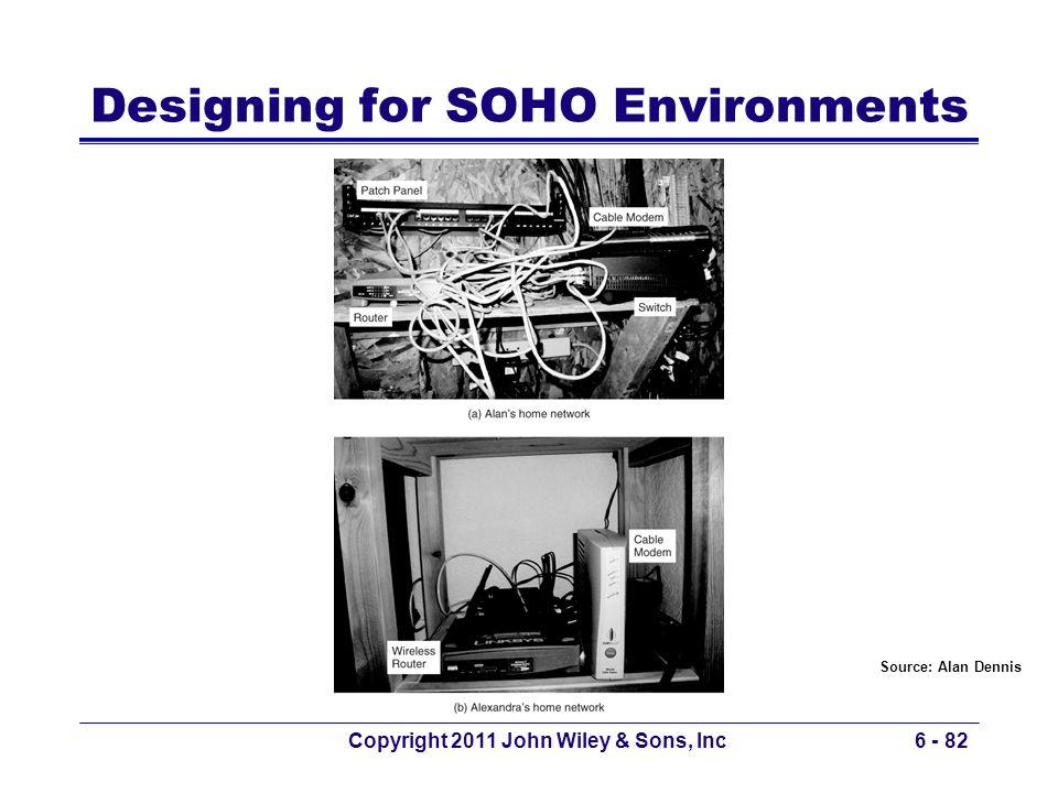 Designing for SOHO Environments Copyright 2011 John Wiley & Sons, Inc6 - 82 Source: Alan Dennis