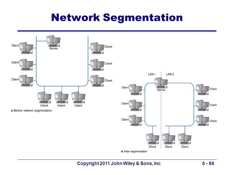 Copyright 2011 John Wiley & Sons, Inc6 - 88 Network Segmentation