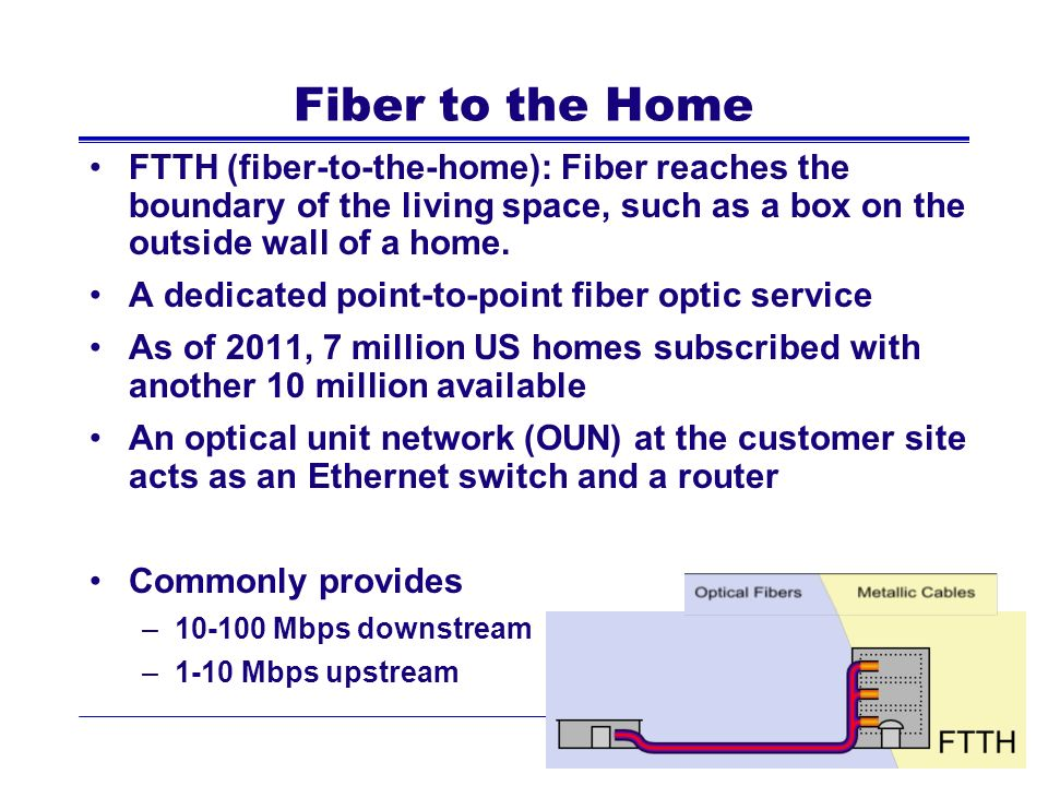 10 - 26 Fiber to the Home FTTH (fiber-to-the-home): Fiber reaches the boundary of the living space, such as a box on the outside wall of a home. A ded