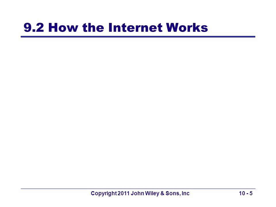 9.2 How the Internet Works Copyright 2011 John Wiley & Sons, Inc10 - 5