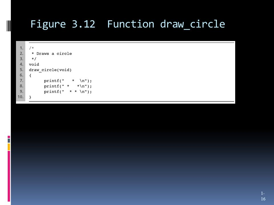 Figure 3.12 Function draw_circle 1- 16