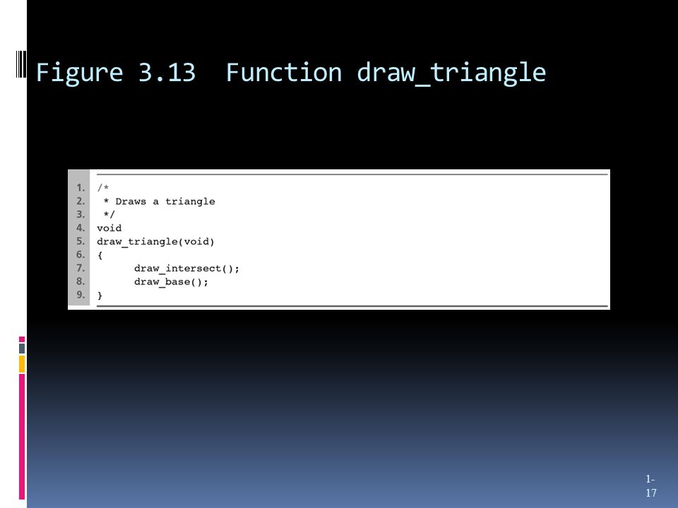 Figure 3.13 Function draw_triangle 1- 17