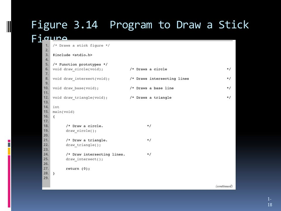 Figure 3.14 Program to Draw a Stick Figure 1- 18