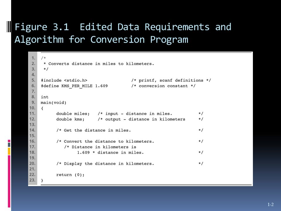 Figure 3.1 Edited Data Requirements and Algorithm for Conversion Program 1-2