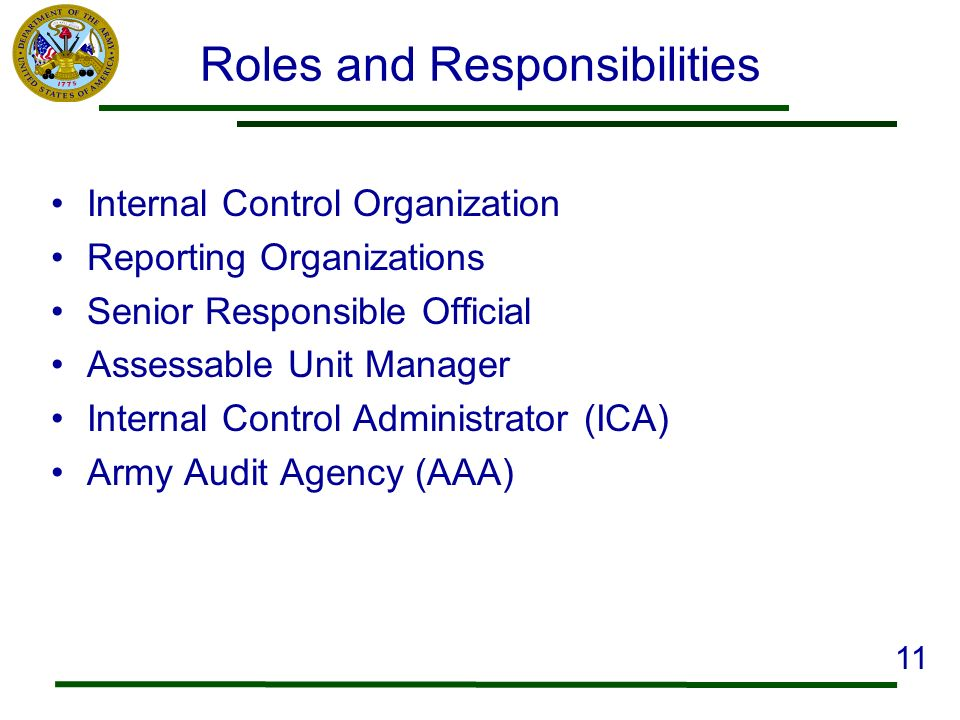 Roles and Responsibilities Internal Control Organization Reporting Organizations Senior Responsible Official Assessable Unit Manager Internal Control