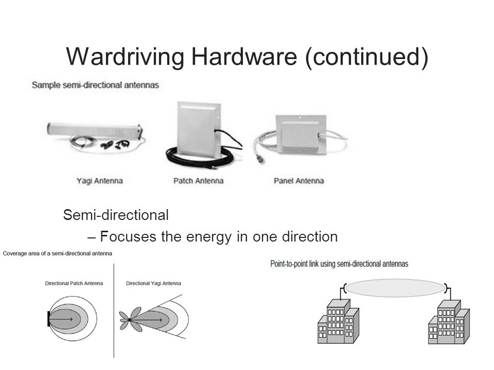 32 Wardriving Hardware (continued) Semi-directional –Focuses the energy in one direction