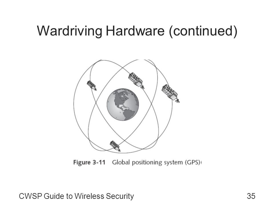 35CWSP Guide to Wireless Security Wardriving Hardware (continued)