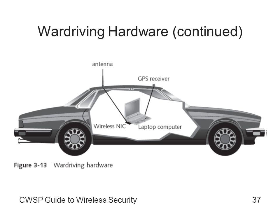 37CWSP Guide to Wireless Security Wardriving Hardware (continued)