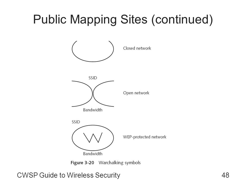 48CWSP Guide to Wireless Security Public Mapping Sites (continued)