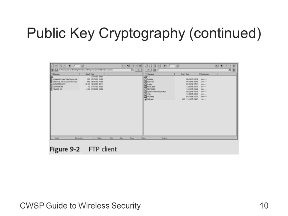 CWSP Guide to Wireless Security10 Public Key Cryptography (continued)