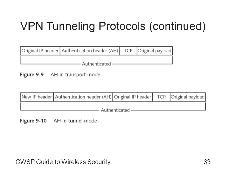 CWSP Guide to Wireless Security33 VPN Tunneling Protocols (continued)