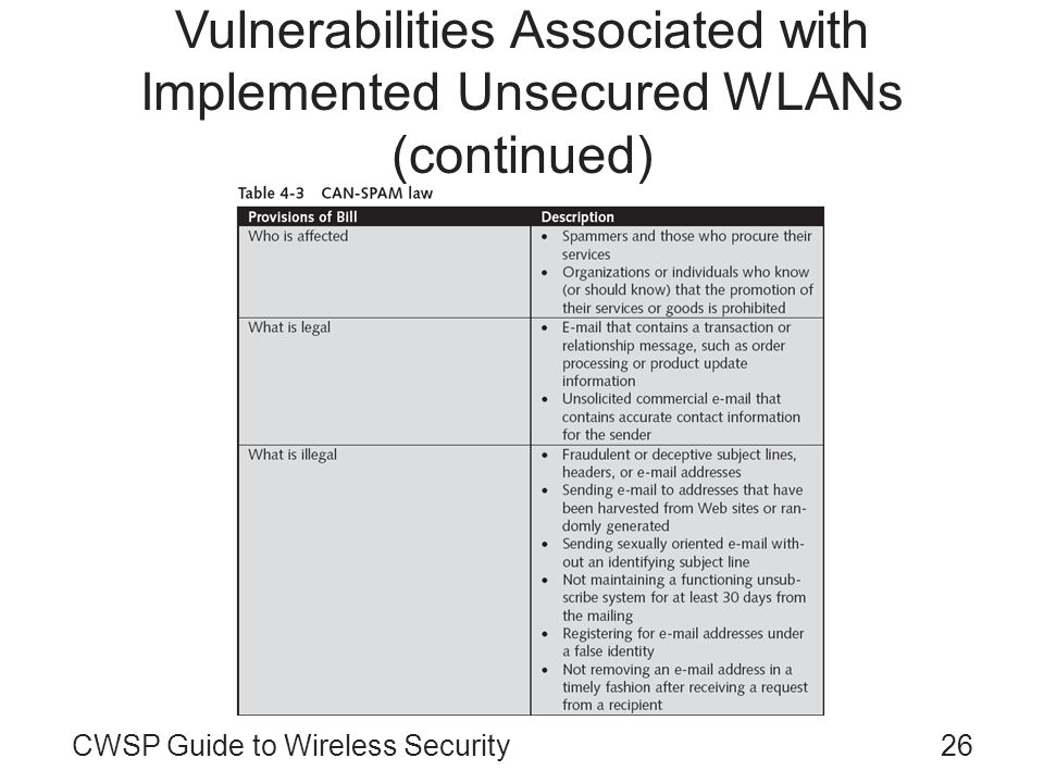26CWSP Guide to Wireless Security Vulnerabilities Associated with Implemented Unsecured WLANs (continued)