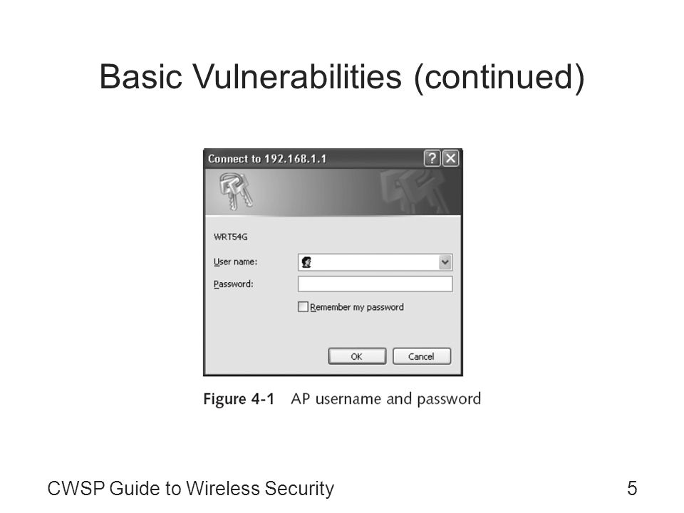 5CWSP Guide to Wireless Security Basic Vulnerabilities (continued)