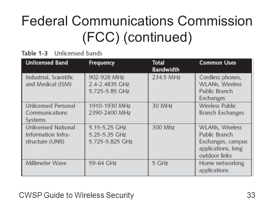 CWSP Guide to Wireless Security33 Federal Communications Commission (FCC) (continued)