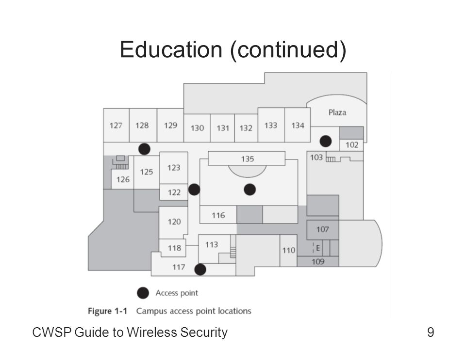 CWSP Guide to Wireless Security9 Education (continued)