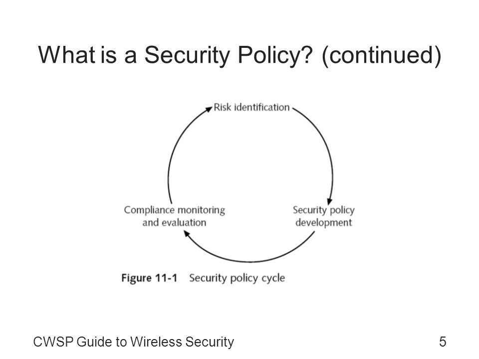 CWSP Guide to Wireless Security5 What is a Security Policy? (continued)